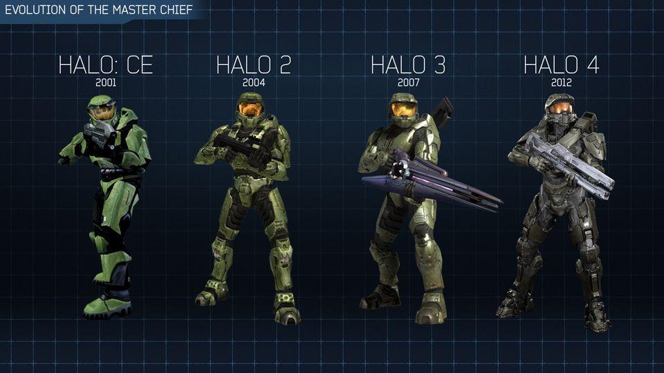 Хало, Hal
