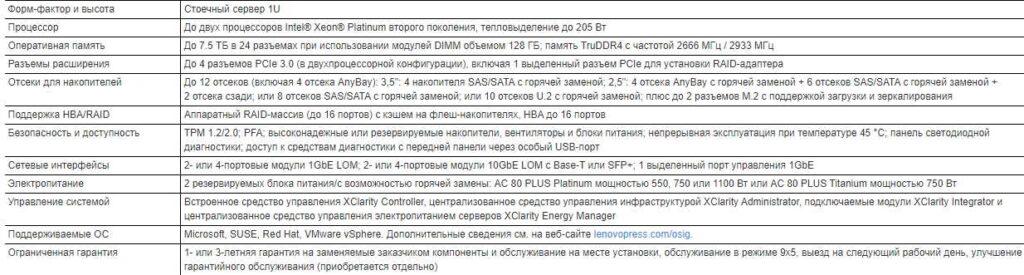 Технические характеристики Леново ThinkSystem SR630