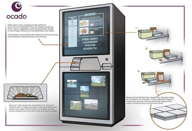 умный холодильник ocado