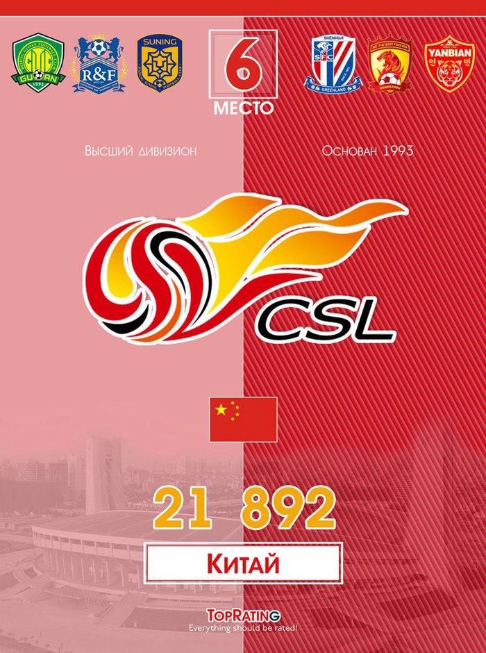 Самые посещаемые футбольные лиги - чемпионат Китая