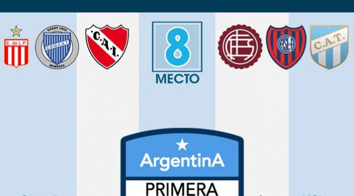 Самые посещаемые футбольные лиги - чемпионат Аргентины
