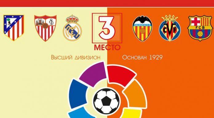 Самые посещаемые футбольные лиги - Примера