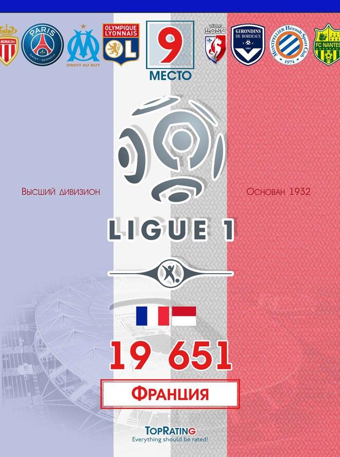 Самые посещаемые футбольные лиги - Лига 1