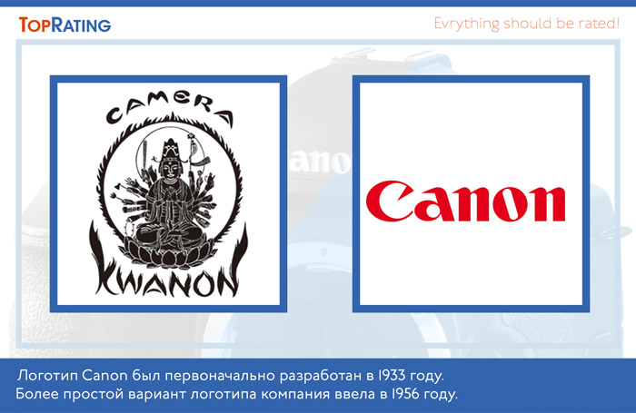 логотип кенон