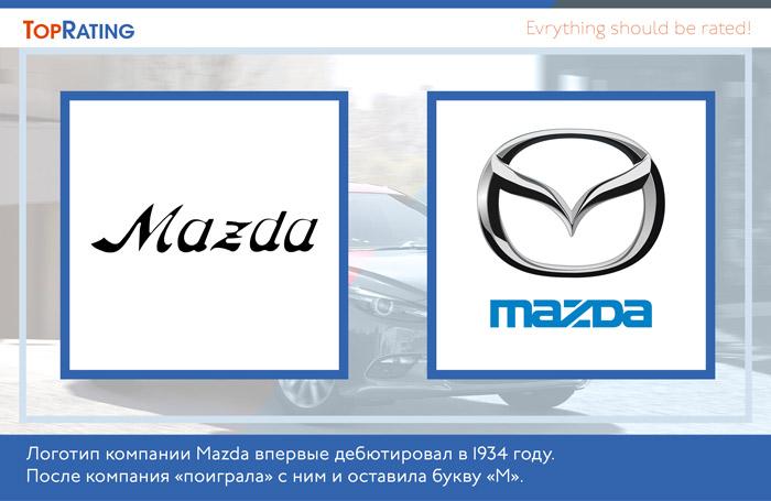 логотип Мазда
