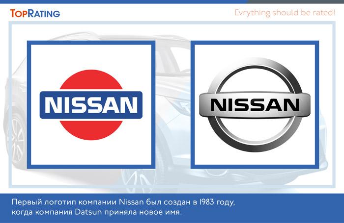 логотип Ниссан