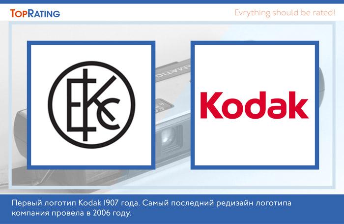 логотип кодак
