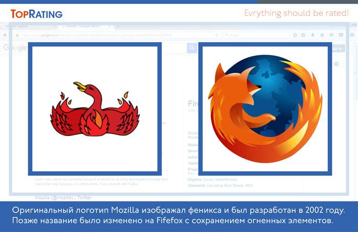 логотип мозилла